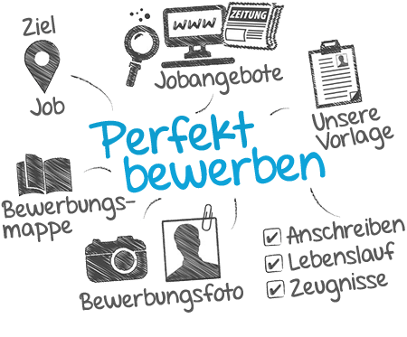 Professionelle Lebenslauf Muster Und Vorlagen Für Bewerbung 2018